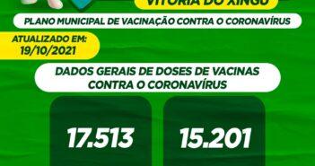 Movimentação de Vacina